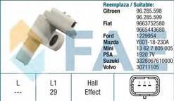 FAE 79151
