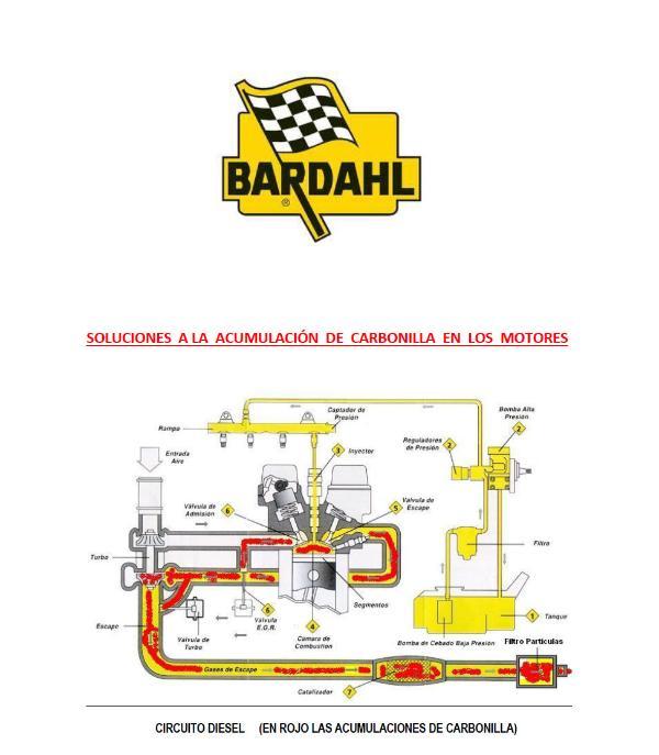 Soluciones Bardahl a la acumulación de carbonilla.